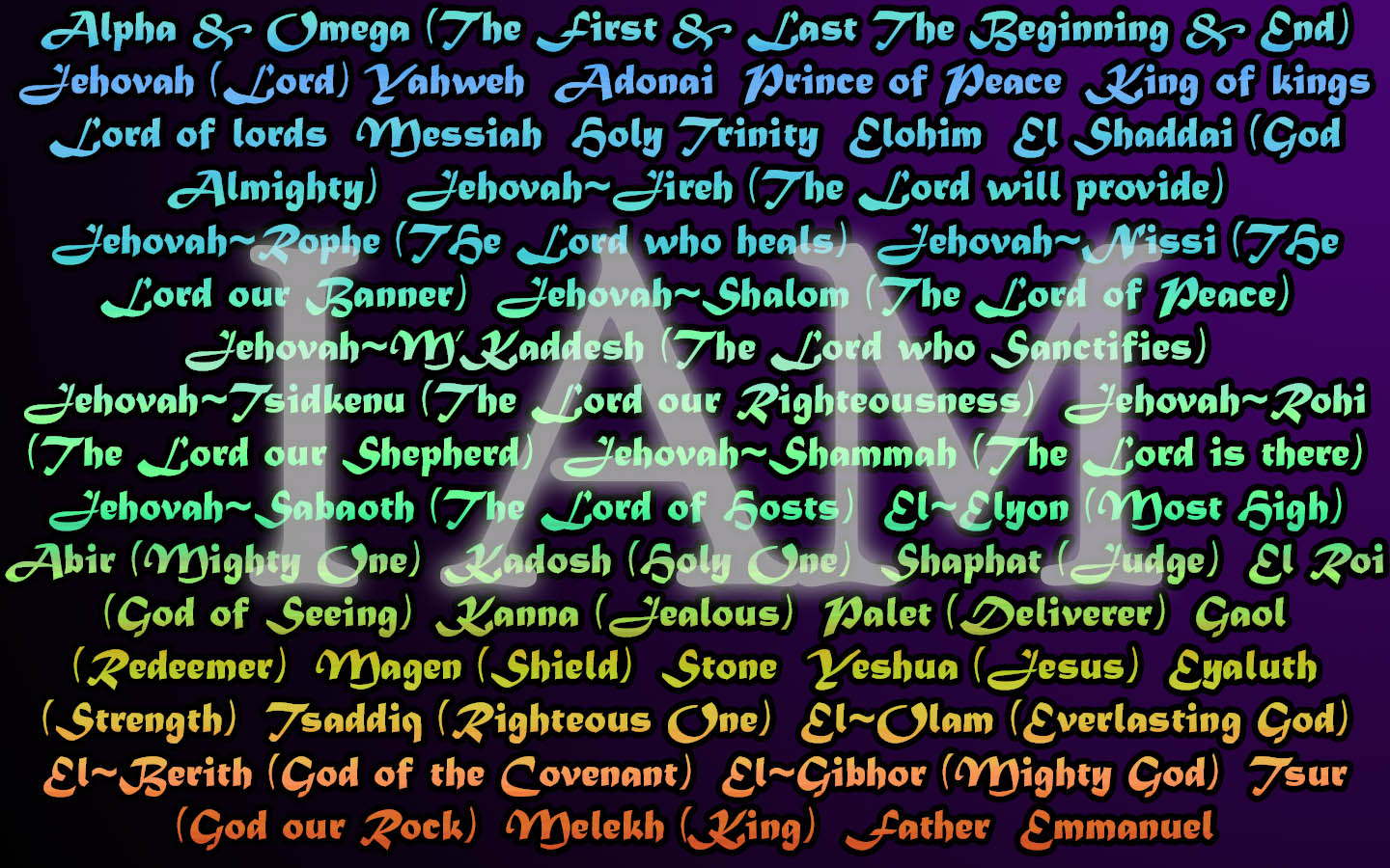 Names Of God: Christ In The Old Testament (Part VIII)